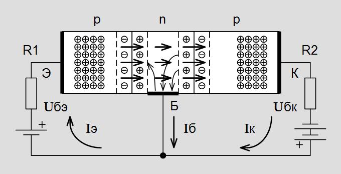 Рис. 4.2. Движение носителей заряда в транзисторе