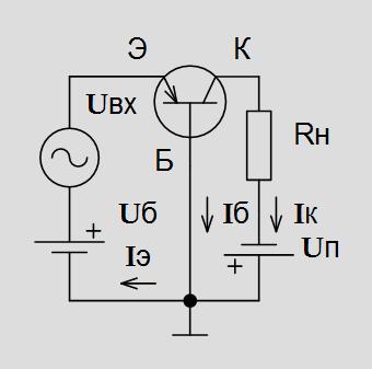 Рис. 4.6. Включение транзистора по схеме с общей базой